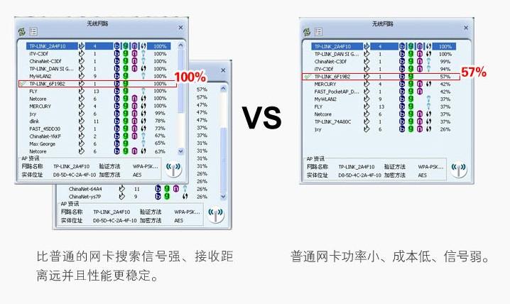 大功率网卡vs普通网卡数据一图