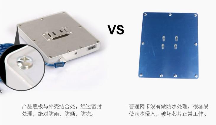 大功率无线网卡vs普通网卡数据二图